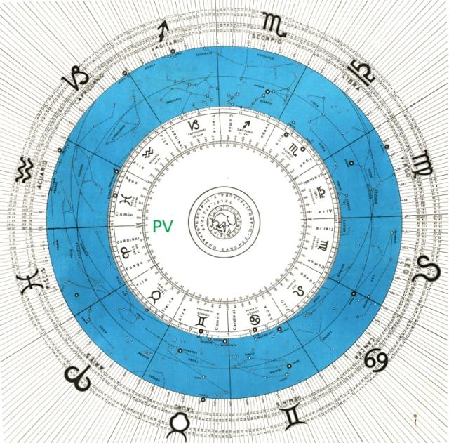 zodiacotropicalsideral_acuario