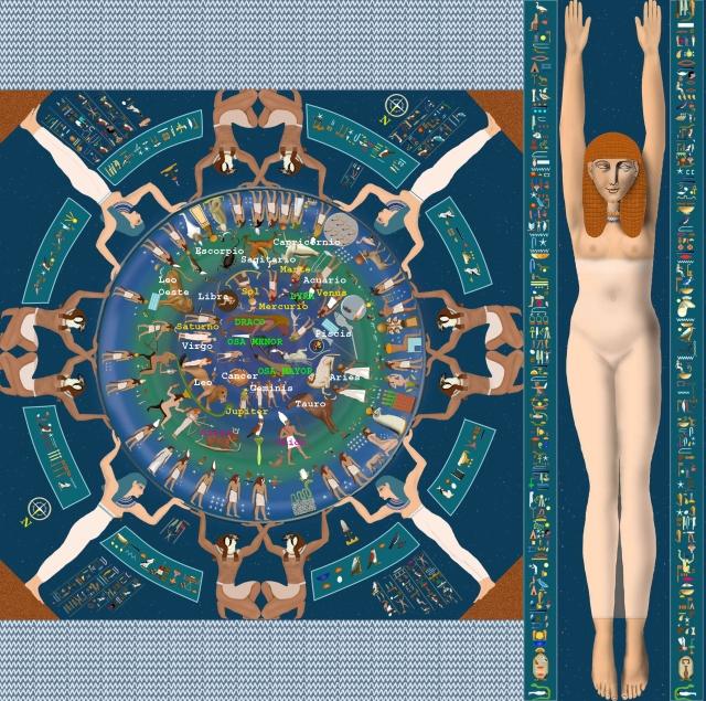 Zodiaco dendera sideral2