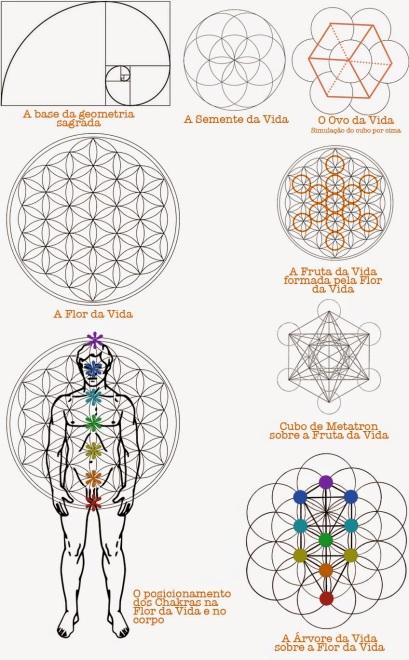 geometria-sagrada-asociado