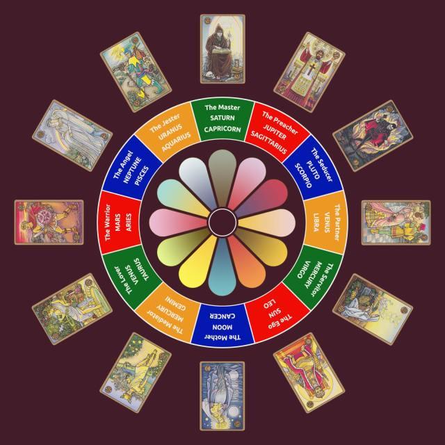 1600x1600-zodiac-symbolon